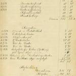 jahresabrechnung_1924